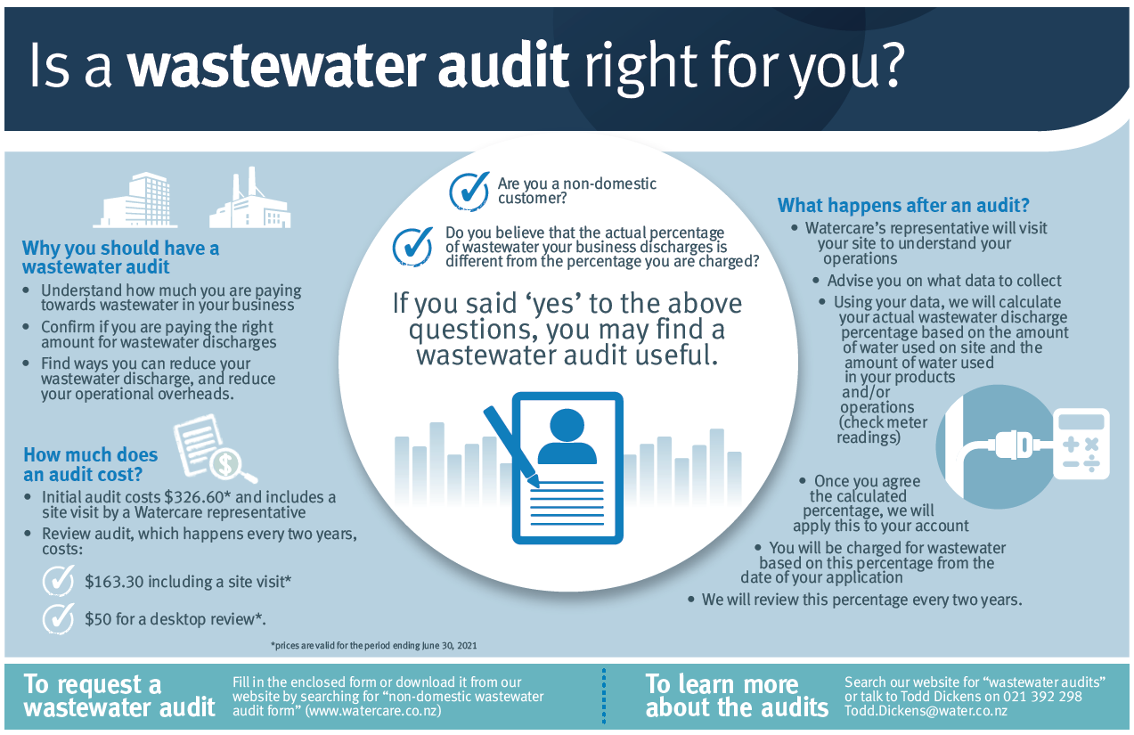 Is a wastewater audit right for you?
